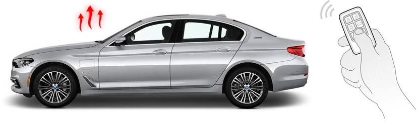 BMW valdymas
